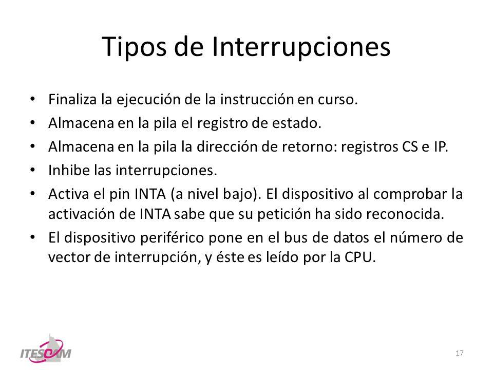 Tipos de Interrupciones Finaliza la ejecución de la instrucción en curso. Almacena en la pila el registro de estado. Almacena en la pila la dirección