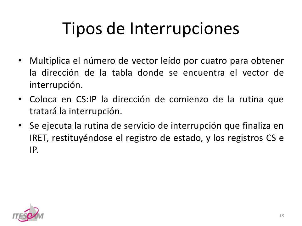 Tipos de Interrupciones Multiplica el número de vector leído por cuatro para obtener la dirección de la tabla donde se encuentra el vector de interrup