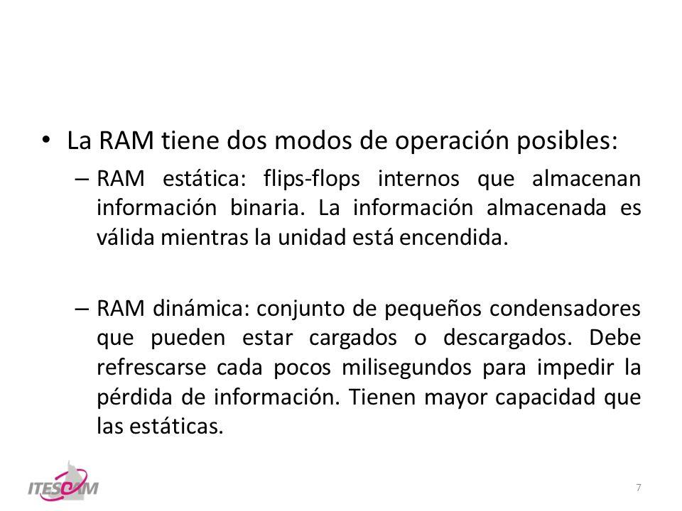 La RAM tiene dos modos de operación posibles: – RAM estática: flips-flops internos que almacenan información binaria. La información almacenada es vál