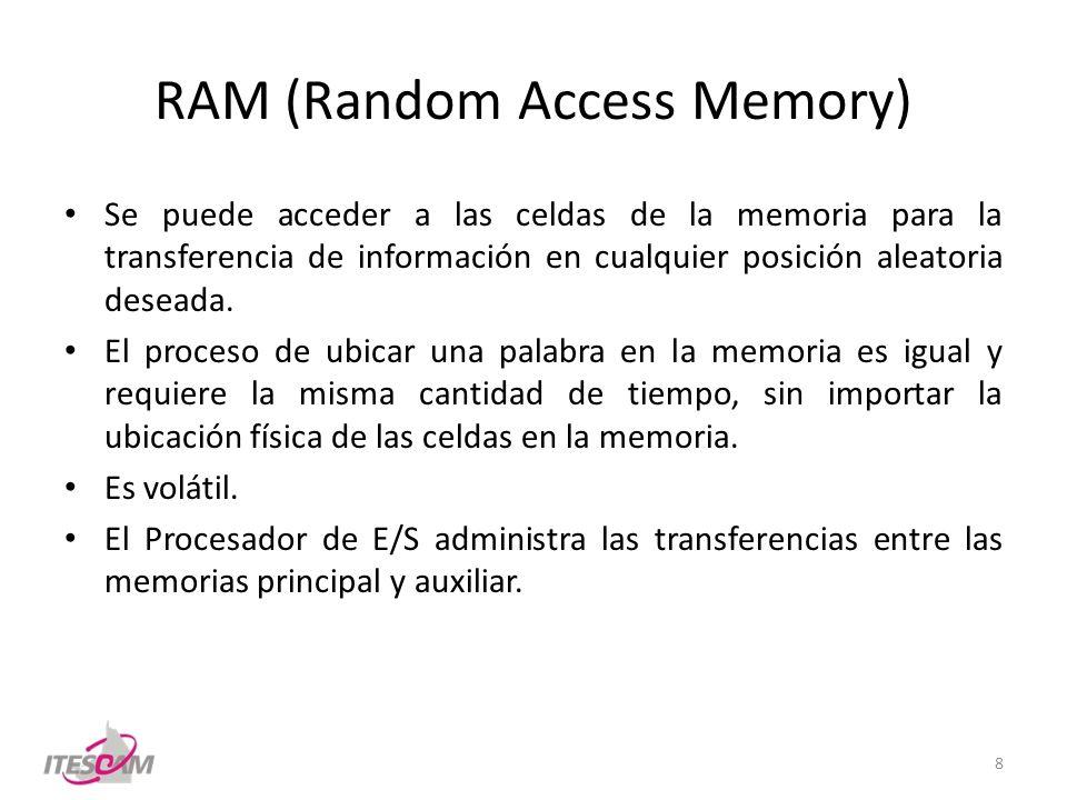 RAM (Random Access Memory) Se puede acceder a las celdas de la memoria para la transferencia de información en cualquier posición aleatoria deseada. E