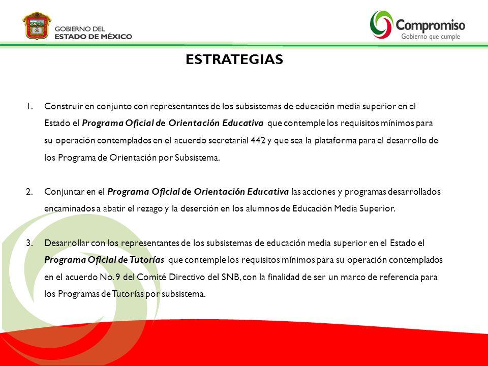 ESTRATEGIAS 1.Construir en conjunto con representantes de los subsistemas de educación media superior en el Estado el Programa Oficial de Orientación