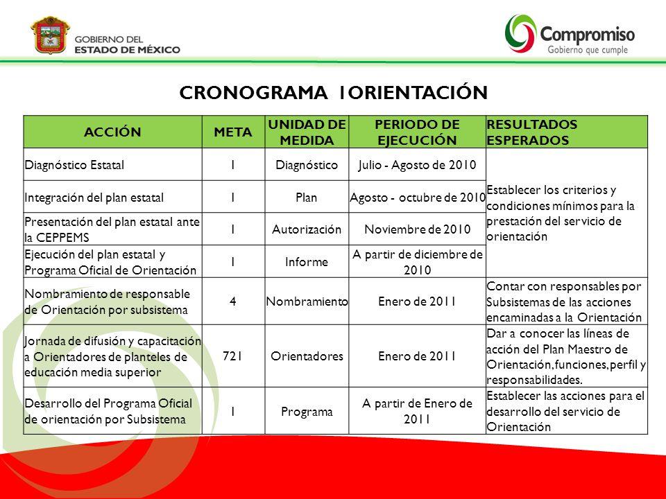 CRONOGRAMA 1ORIENTACIÓN ACCIÓNMETA UNIDAD DE MEDIDA PERIODO DE EJECUCIÓN RESULTADOS ESPERADOS Diagnóstico Estatal1DiagnósticoJulio - Agosto de 2010 Es