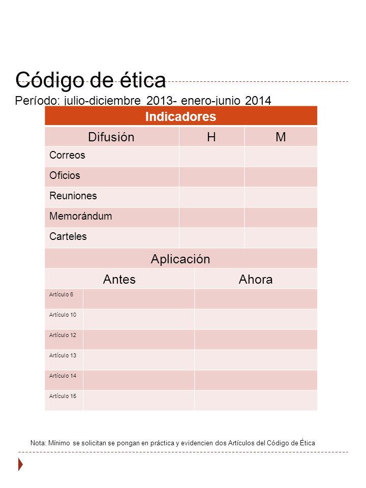 Código de ética Período: julio-diciembre 2013- enero-junio 2014 Indicadores DifusiónHM Correos Oficios Reuniones Memorándum Carteles Aplicación AntesA
