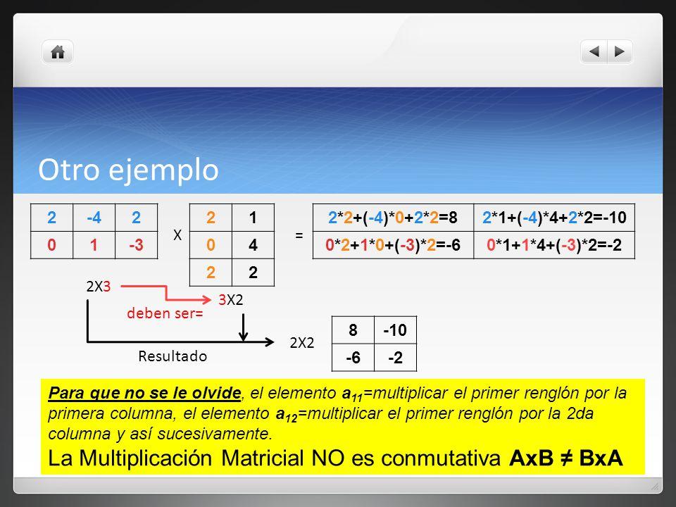 Otro ejemplo 2-42 01-3 21 04 22 X= 2X3 3X2 deben ser= 2X2 Resultado 2*2+(-4)*0+2*2=82*1+(-4)*4+2*2=-10 0*2+1*0+(-3)*2=-60*1+1*4+(-3)*2=-2 8-10 -6-2 Para que no se le olvide, el elemento a 11 =multiplicar el primer renglón por la primera columna, el elemento a 12 =multiplicar el primer renglón por la 2da columna y así sucesivamente.