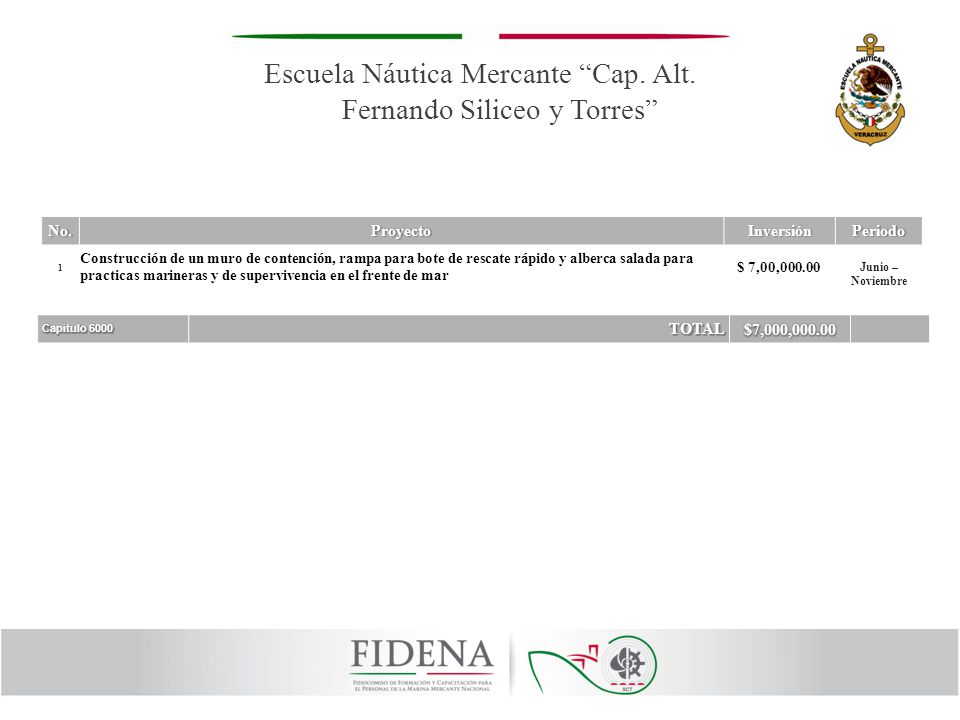 Escuela Náutica Mercante Cap. Alt. Fernando Siliceo y TorresNo.ProyectoInversiónPeriodo 1 Construcción de un muro de contención, rampa para bote de re
