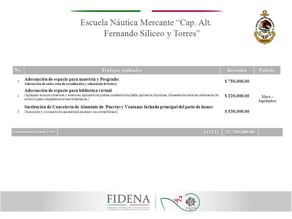 Escuela Náutica Mercante Cap. Alt. Fernando Siliceo y TorresNo.Trabajos realizadosTrabajos realizadosInversiónPeriodo 1 Adecuación de espacio para mae