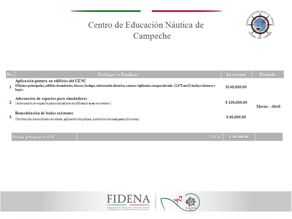 Centro de Educación Náutica de CampecheNo.Trabajos a RealizarTrabajos a RealizarInversiónPeriodo 1 Aplicación pintura en edificios del CENC $140,000.0