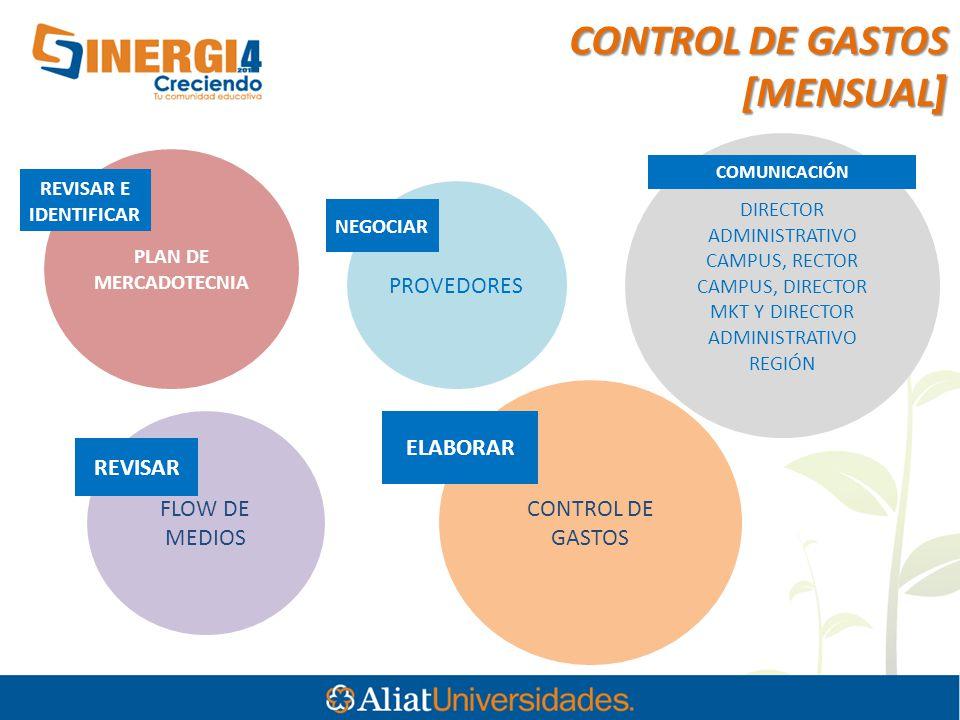 DATOS ALUMNO -ID -NOMBRE -E-MAIL -TELEFONO CONTROL DE COMISIONES [SEMANAL] PROGRAMA ACADEMICO MKT HERRAMIENTAS DE APOYO FORMATO CONTROL DE NI -PROGRAMA -NIVEL -MODALIDAD -TEMPORALIDAD -FECHA DE INSCRIPCIÓN -CUATRIMESTRE -BENEFICIOS -PROMOTOR COLOR POR SEMANA/CAMPAÑA- PESTAÑA POR LÍNEA DE NEGOCIO- CONTADOR NI PO LN- CRM- CS-