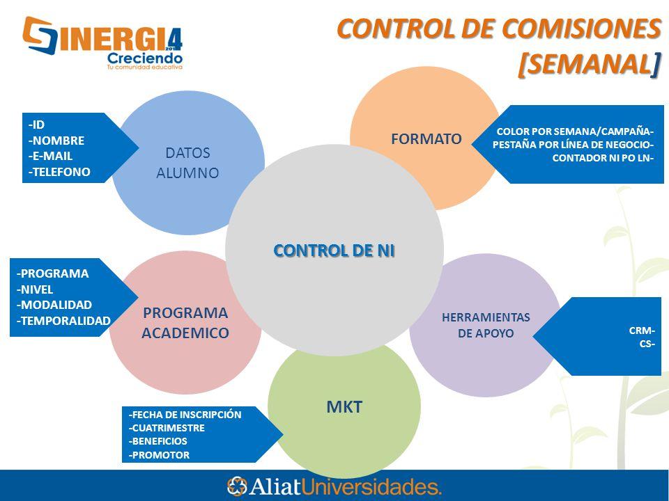 DATOS ALUMNO -ID -NOMBRE -E-MAIL -TELEFONO CONTROL DE COMISIONES [SEMANAL] PROGRAMA ACADEMICO MKT HERRAMIENTAS DE APOYO FORMATO CONTROL DE NI -PROGRAM