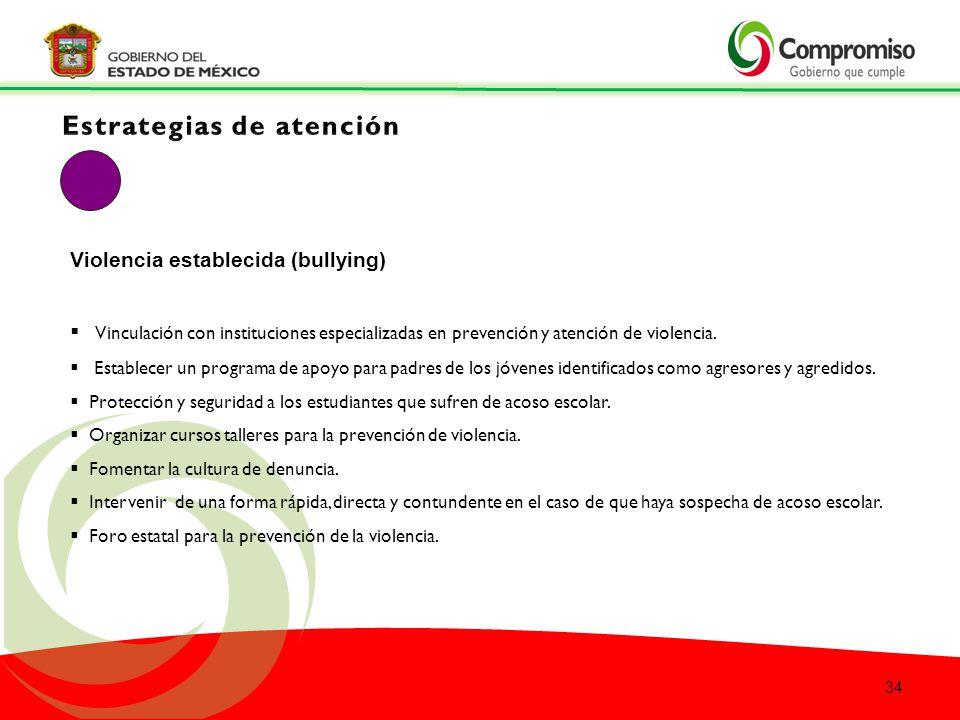 Violencia establecida (bullying) Vinculación con instituciones especializadas en prevención y atención de violencia.