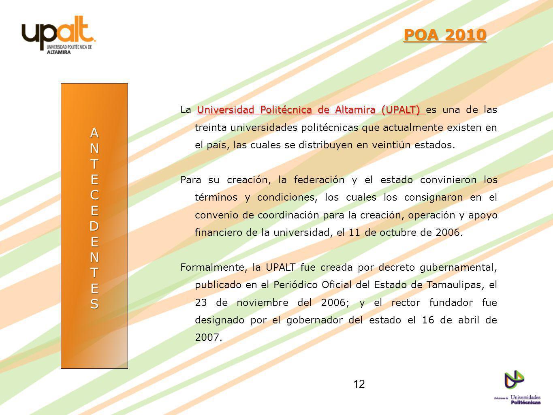 ANTECEDENTES POA 2010 POA 2010 Universidad Politécnica de Altamira (UPALT) La Universidad Politécnica de Altamira (UPALT) es una de las treinta univer