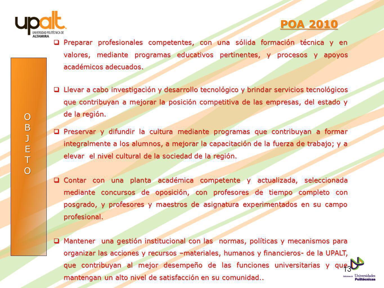 OBJETO POA 2010 POA 2010 Preparar profesionales competentes, con una sólida formación técnica y en valores, mediante programas educativos pertinentes,