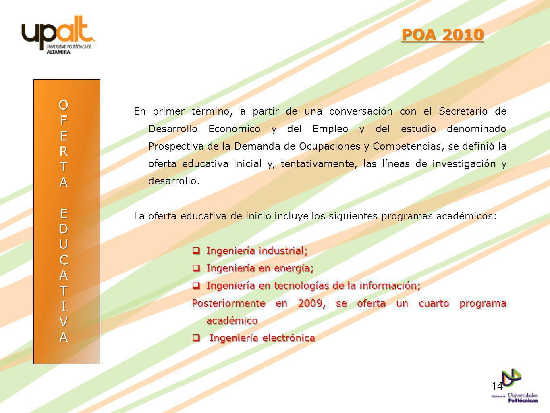 OFERTAEDUCATIVA POA 2010 POA 2010 En primer término, a partir de una conversación con el Secretario de Desarrollo Económico y del Empleo y del estudio