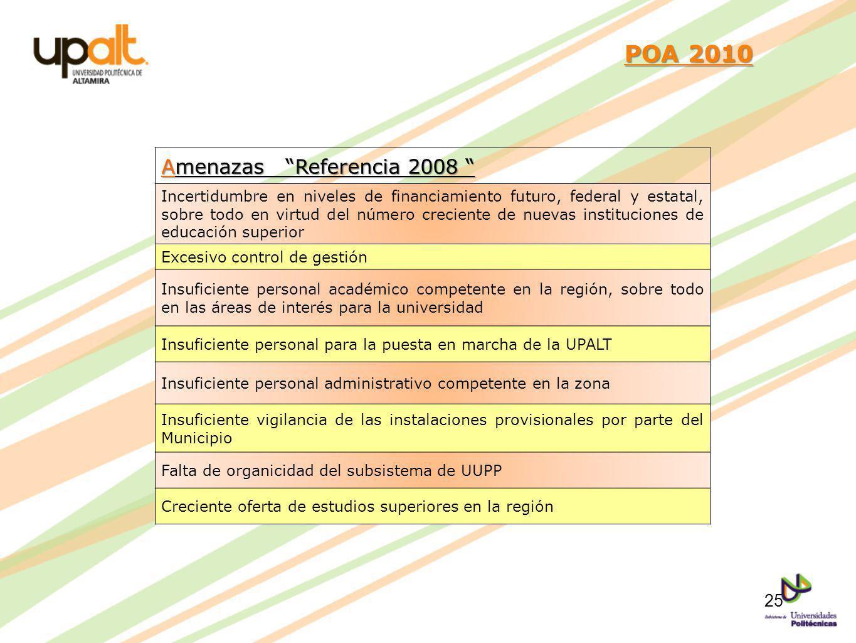 POA 2010 POA 2010 Amenazas Referencia 2008 Amenazas Referencia 2008 Incertidumbre en niveles de financiamiento futuro, federal y estatal, sobre todo e