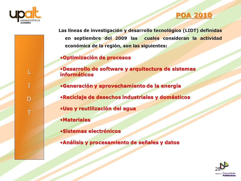 LIDT POA 2010 POA 2010 Las líneas de investigación y desarrollo tecnológico (LIDT) definidas en septiembre del 2009 las cuales consideran la actividad