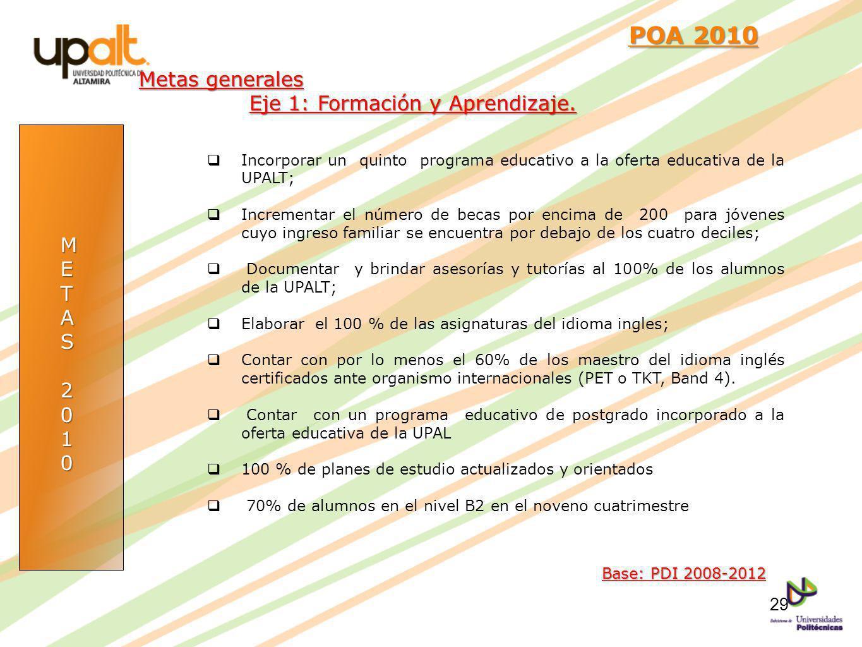METAS2010 POA 2010 POA 2010 Incorporar un quinto programa educativo a la oferta educativa de la UPALT; Incrementar el número de becas por encima de 20