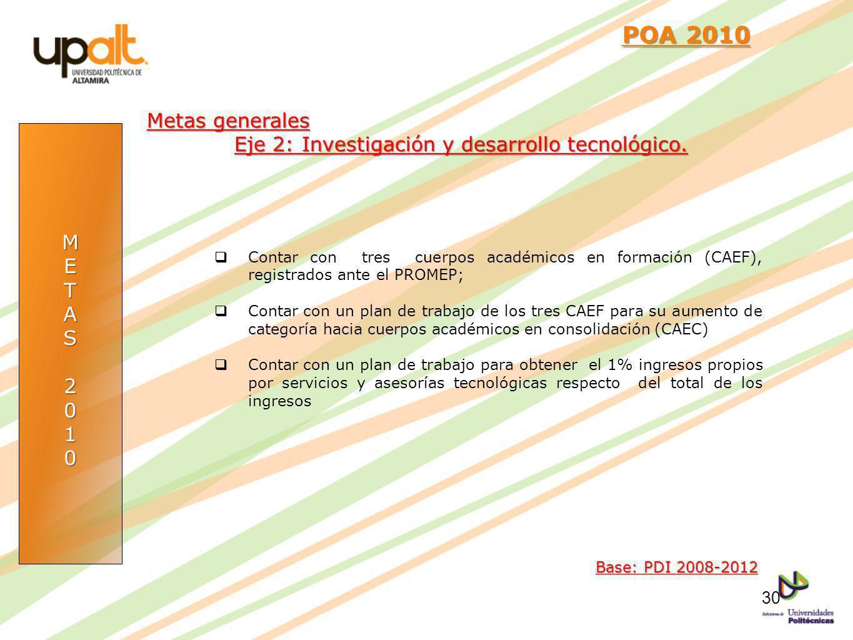 METAS2010 POA 2010 POA 2010 Contar con tres cuerpos académicos en formación (CAEF), registrados ante el PROMEP; Contar con un plan de trabajo de los t