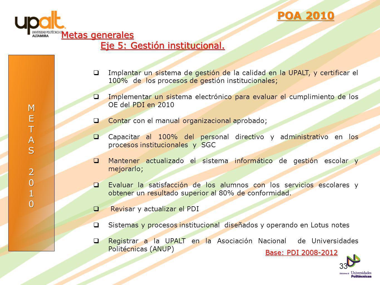 METAS2010 POA 2010 POA 2010 Base: PDI 2008-2012 Metas generales Eje 5: Gestión institucional. Implantar un sistema de gestión de la calidad en la UPAL