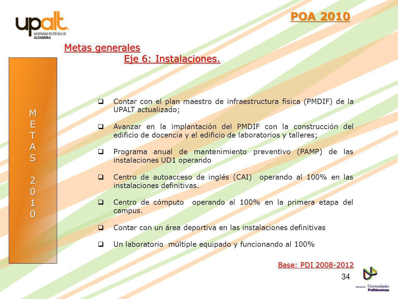 METAS2010 POA 2010 POA 2010 Base: PDI 2008-2012 Metas generales Eje 6: Instalaciones. Contar con el plan maestro de infraestructura física (PMDIF) de