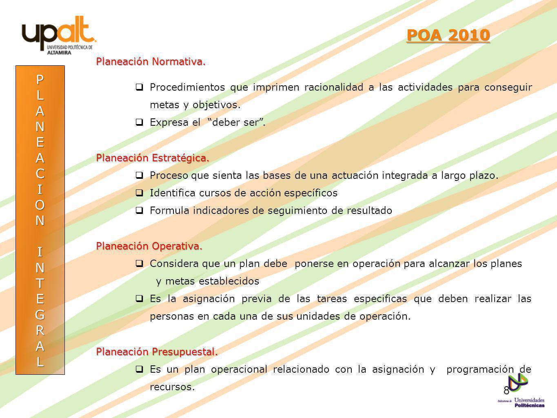 POA 2010 POA 2010 Planeación Normativa. Procedimientos que imprimen racionalidad a las actividades para conseguir metas y objetivos. Expresa el deber