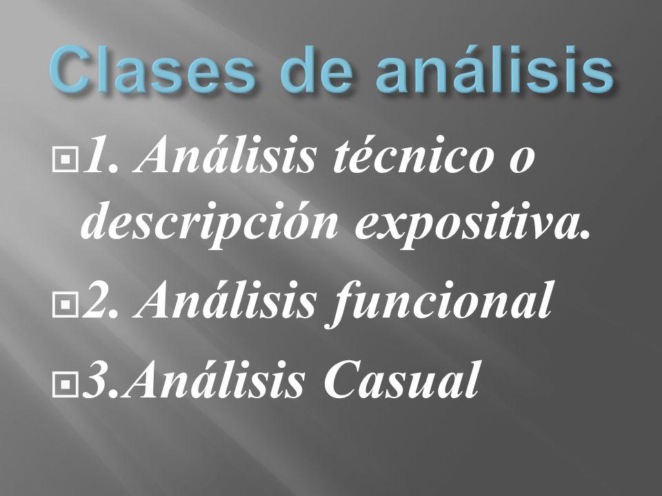 1. Análisis técnico o descripción expositiva. 2. Análisis funcional 3.Análisis Casual