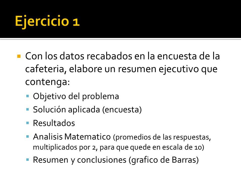 Con los datos recabados en la encuesta de la cafeteria, elabore un resumen ejecutivo que contenga: Objetivo del problema Solución aplicada (encuesta) Resultados Analisis Matematico (promedios de las respuestas, multiplicados por 2, para que quede en escala de 10) Resumen y conclusiones (grafico de Barras)