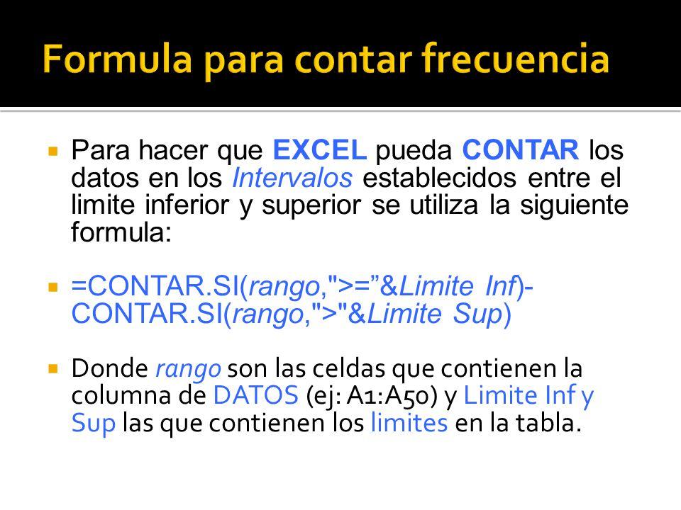 Para hacer que EXCEL pueda CONTAR los datos en los Intervalos establecidos entre el limite inferior y superior se utiliza la siguiente formula: =CONTAR.SI(rango, >=&Limite Inf)- CONTAR.SI(rango, > &Limite Sup) Donde rango son las celdas que contienen la columna de DATOS (ej: A1:A50) y Limite Inf y Sup las que contienen los limites en la tabla.