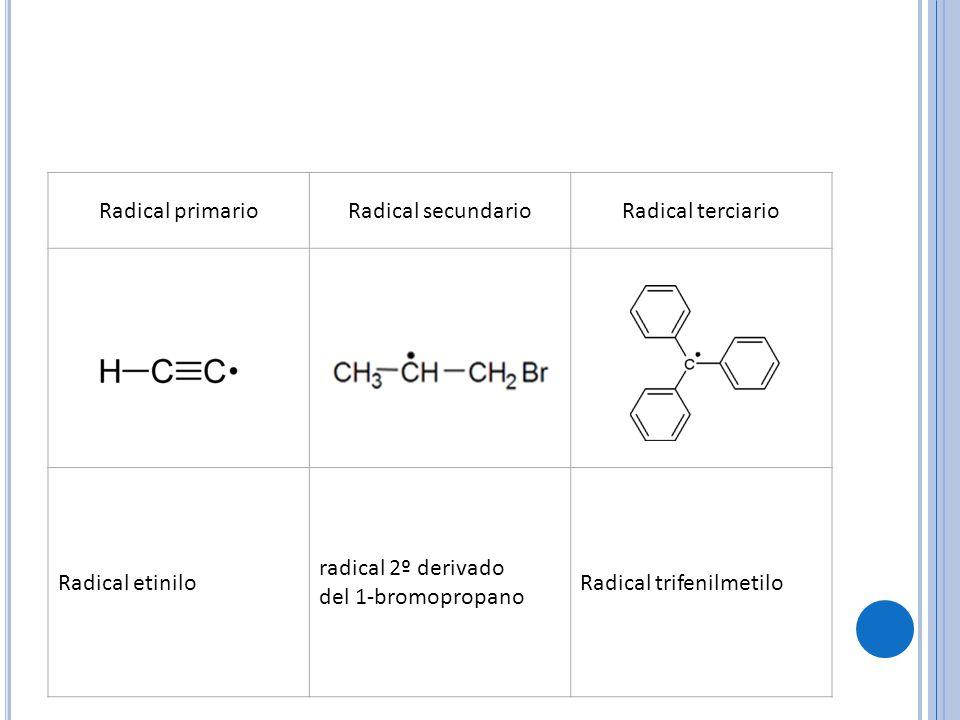 Radical primarioRadical secundarioRadical terciario Radical etinilo radical 2º derivado del 1-bromopropano Radical trifenilmetilo