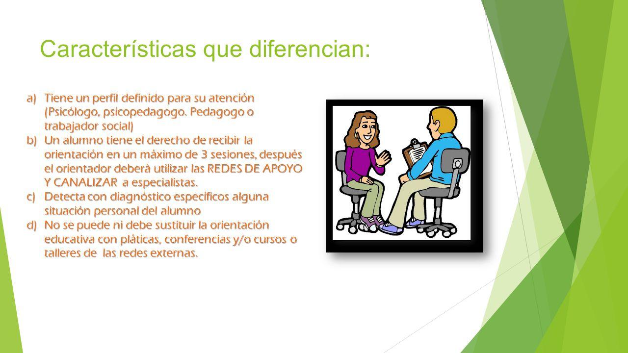 Características que diferencian: a)Tiene un perfil definido para su atención (Psicólogo, psicopedagogo.