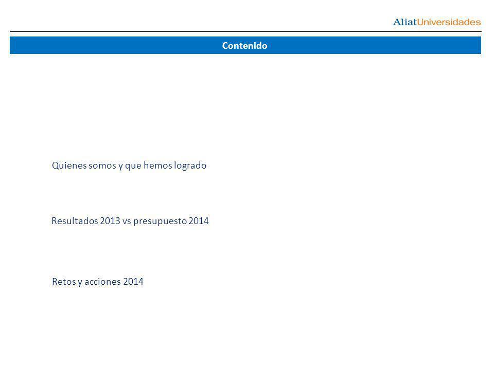 Contenido Quienes somos y que hemos logrado Resultados 2013 vs presupuesto 2014 Retos y acciones 2014
