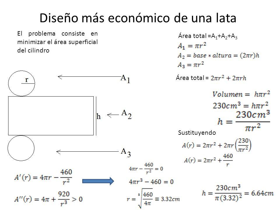 Diseño más económico de una lata El problema consiste en minimizar el área superficial del cilindro Área total =A 1 +A 2 +A 3 Área total = Sustituyend