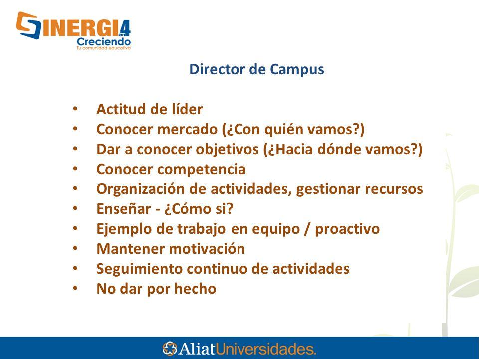Director de Campus Actitud de líder Conocer mercado (¿Con quién vamos ) Dar a conocer objetivos (¿Hacia dónde vamos ) Conocer competencia Organización de actividades, gestionar recursos Enseñar - ¿Cómo si.
