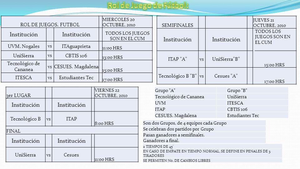 ROL DE JUEGOS. FUTBOL MIERCOLES 20 OCTUBRE, 2010 Institución TODOS LOS JUEGOS SON EN EL CUM UVM. Nogales vs ITAguaprieta 11:00 HRS UniSierra vs CBTIS