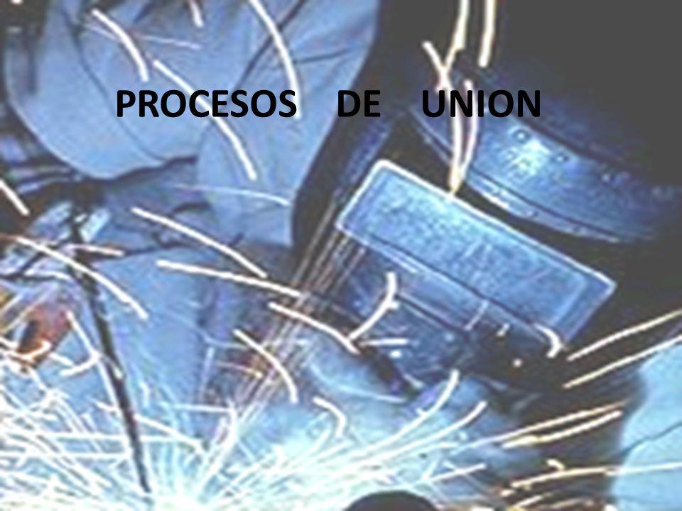 SISTEMAS DE UNIONES DESMONTABLES SISTEMAS DE UNIONES FIJAS
