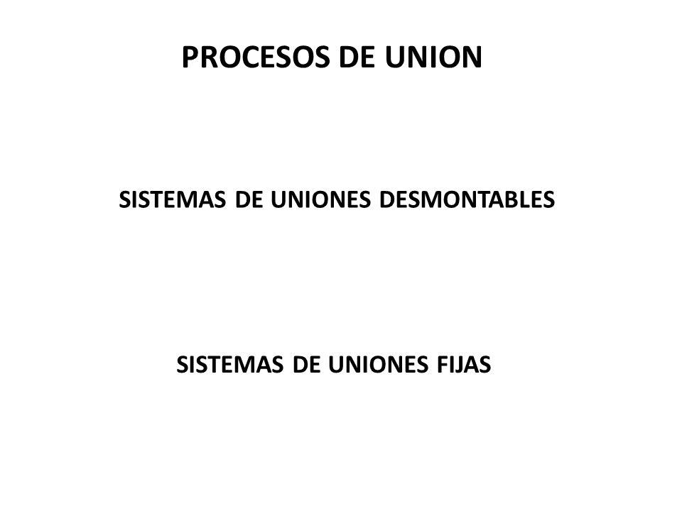 PROCESOS DE UNION TORNILLOS REMACHES UNIONES ARTICULADAS ( PERNOS, PASADORES, CHAVETAS ) OTROS ( ANILLOS DE SEGURIDAD, SEGUROS, PRESILLAS, ABRAZADERAS SISTEMAS DE UNIONES DESMONTABLES