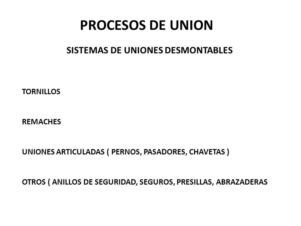 PROCESOS DE UNION SISTEMAS DE UNIONES FIJAS UNIONES PEGADAS -EPOXICOS -ACRILICOS -CIANOCRILATOS UNIONES SOLDADAS --SOLDADURA HETEROGENEA --SOLDADURA BLANDA --SOLDADURA FUERTE --OXIACETILENICA SOLDADURA ELECTRICA -POR ARCO -POR RESISTENCIA -POR ATMOSFERA CONTROLADA --TIG --MIG