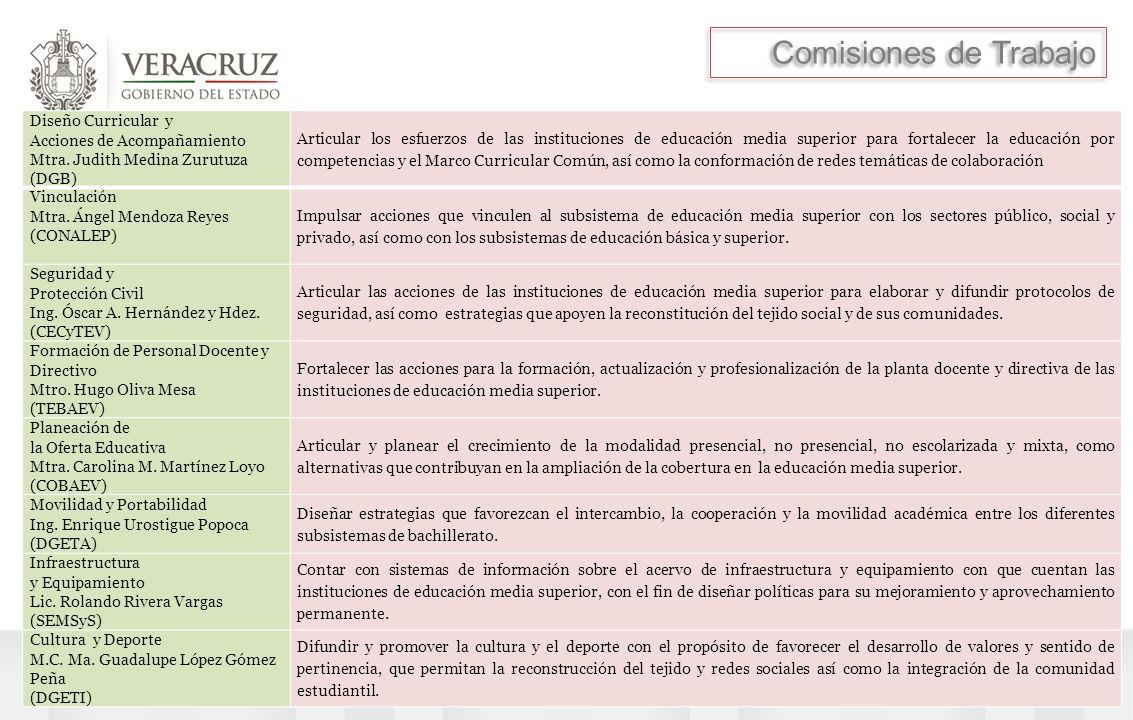 11 Diseño Curricular y Acciones de Acompañamiento Mtra. Judith Medina Zurutuza (DGB) Articular los esfuerzos de las instituciones de educación media s