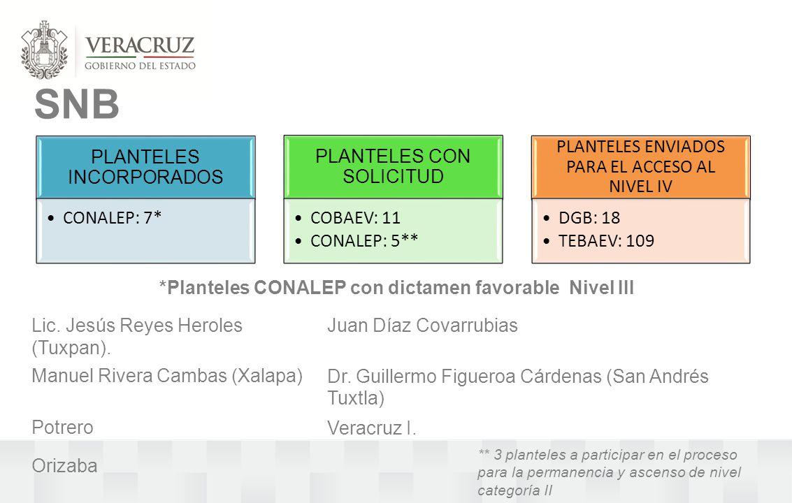 SNB ** 3 planteles a participar en el proceso para la permanencia y ascenso de nivel categoría II *Planteles CONALEP con dictamen favorable Nivel III