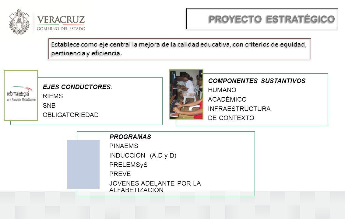PROYECTO ESTRATÉGICO EJES CONDUCTORES: RIEMS SNB OBLIGATORIEDAD COMPONENTES SUSTANTIVOS HUMANO ACADÉMICO INFRAESTRUCTURA DE CONTEXTO PROGRAMAS PINAEMS INDUCCIÓN (A,D y D) PRELEMSyS PREVE JÓVENES ADELANTE POR LA ALFABETIZACIÓN Establece como eje central la mejora de la calidad educativa, con criterios de equidad, pertinencia y eficiencia.
