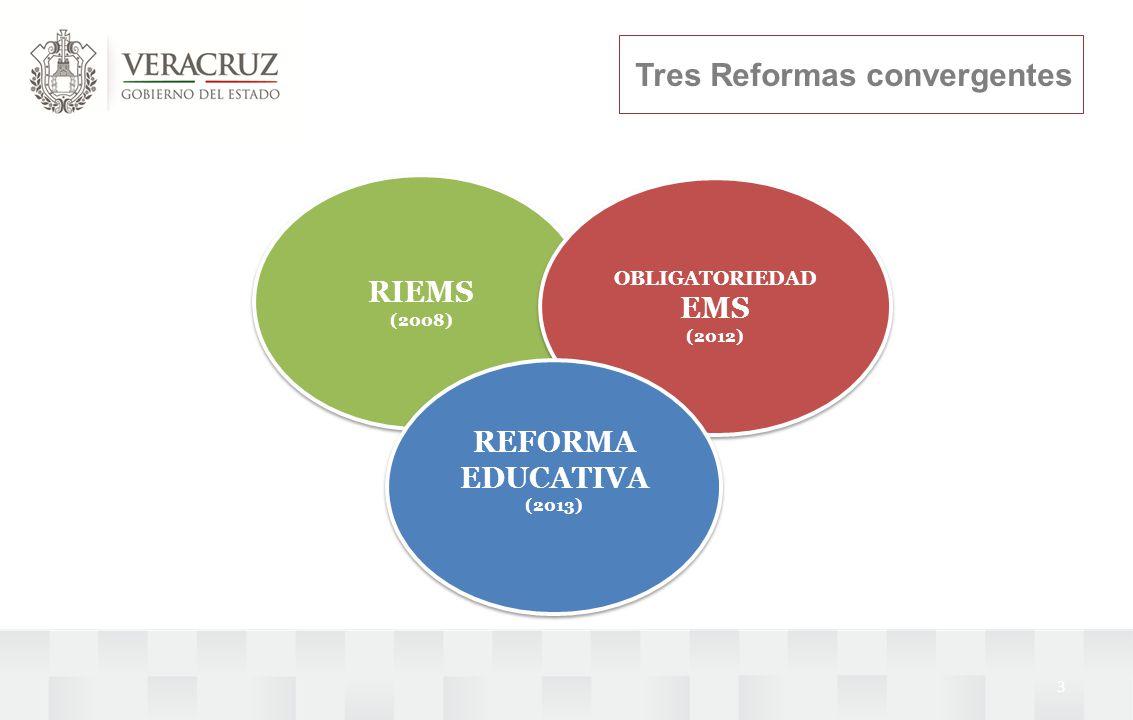 Tres Reformas convergentes 3 RIEMS (2008) RIEMS (2008) OBLIGATORIEDAD EMS (2012) OBLIGATORIEDAD EMS (2012) REFORMA EDUCATIVA (2013) REFORMA EDUCATIVA (2013)