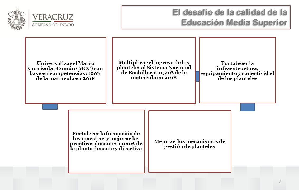 PREVE Estrategias y acciones Diagnóstico Diseño de intervención Evaluación del impacto Intervención