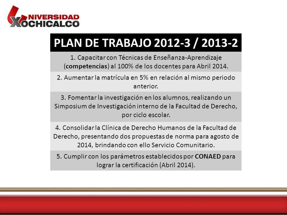 PLAN DE TRABAJO 2012-3 / 2013-2 1.