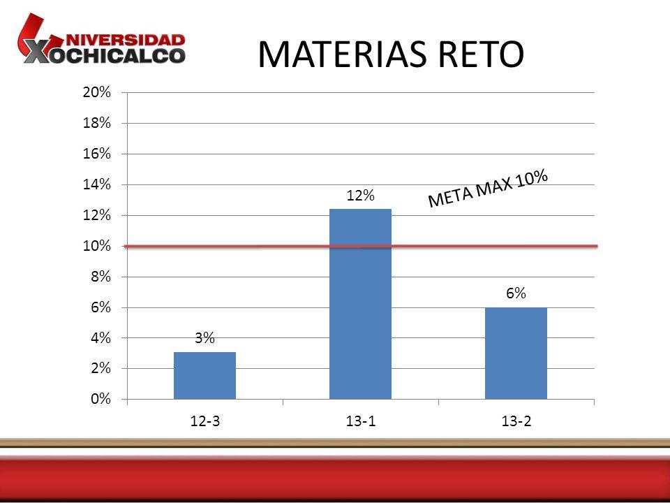 MATERIAS RETO