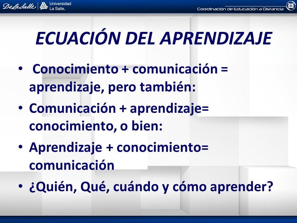 Conocimiento + comunicación = aprendizaje, pero también: Comunicación + aprendizaje= conocimiento, o bien: Aprendizaje + conocimiento= comunicación ¿Q