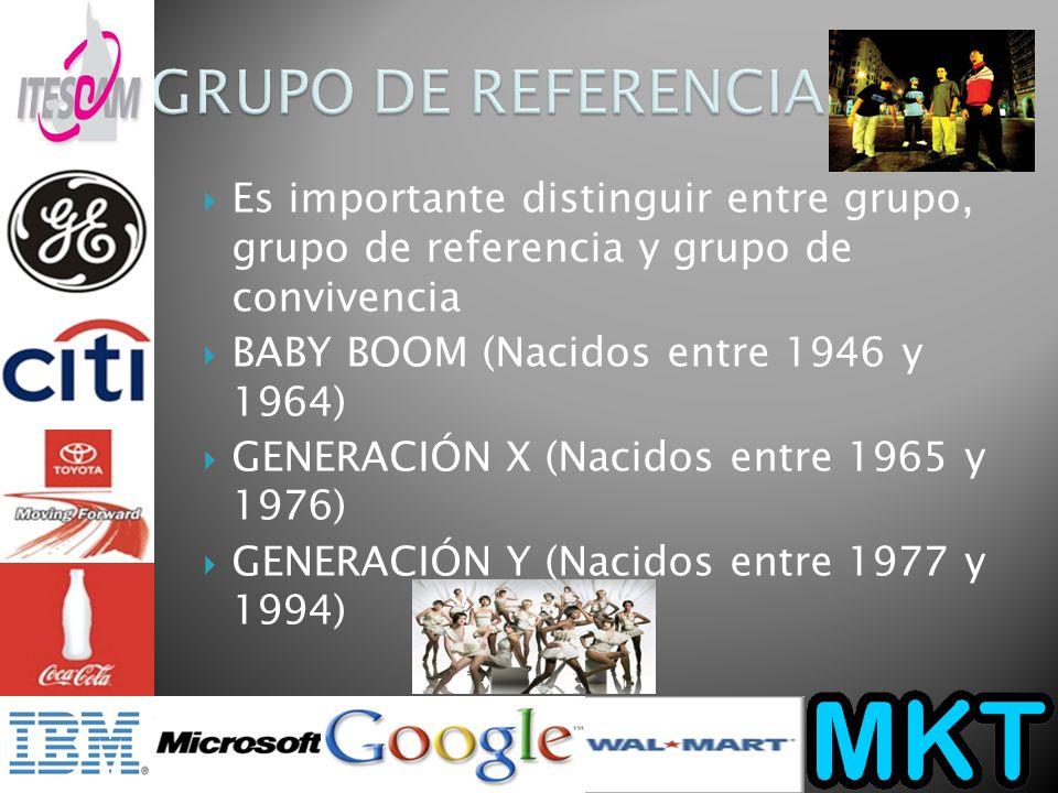 Es importante distinguir entre grupo, grupo de referencia y grupo de convivencia BABY BOOM (Nacidos entre 1946 y 1964) GENERACIÓN X (Nacidos entre 1965 y 1976) GENERACIÓN Y (Nacidos entre 1977 y 1994)
