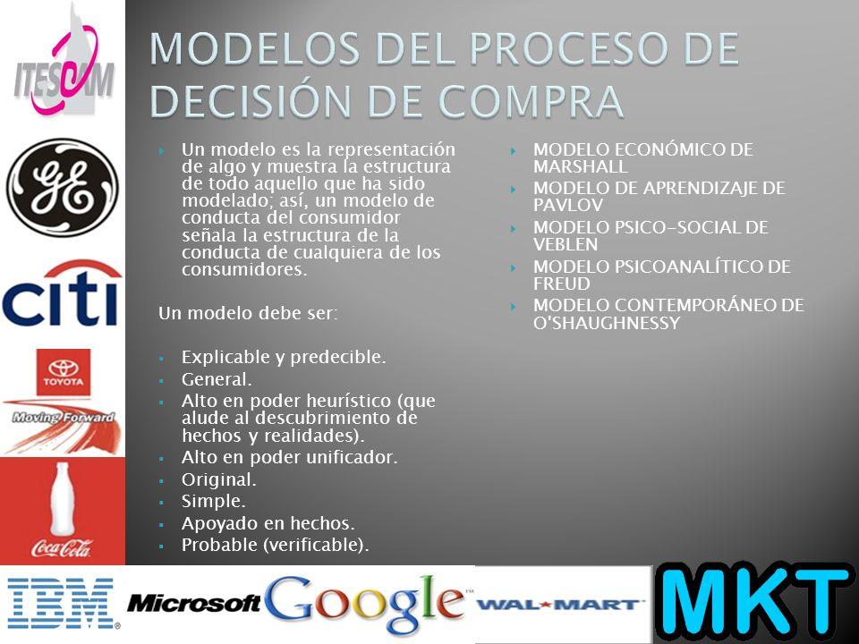 Un modelo es la representación de algo y muestra la estructura de todo aquello que ha sido modelado; así, un modelo de conducta del consumidor señala la estructura de la conducta de cualquiera de los consumidores.
