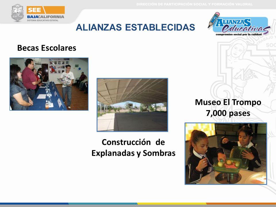Becas Escolares Construcción de Explanadas y Sombras ALIANZAS ESTABLECIDAS Museo El Trompo 7,000 pases
