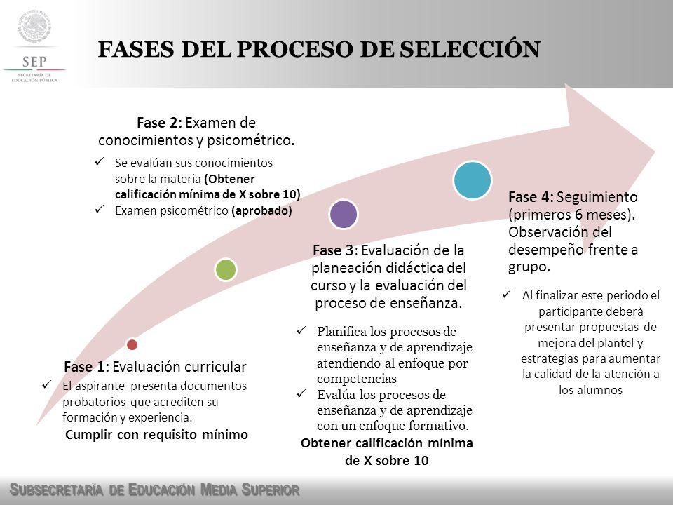 S UBSECRETARÍA DE E DUCACIÓN M EDIA S UPERIOR FASES DEL PROCESO DE SELECCIÓN Fase 1: Evaluación curricular Fase 2: Examen de conocimientos y psicométrico.