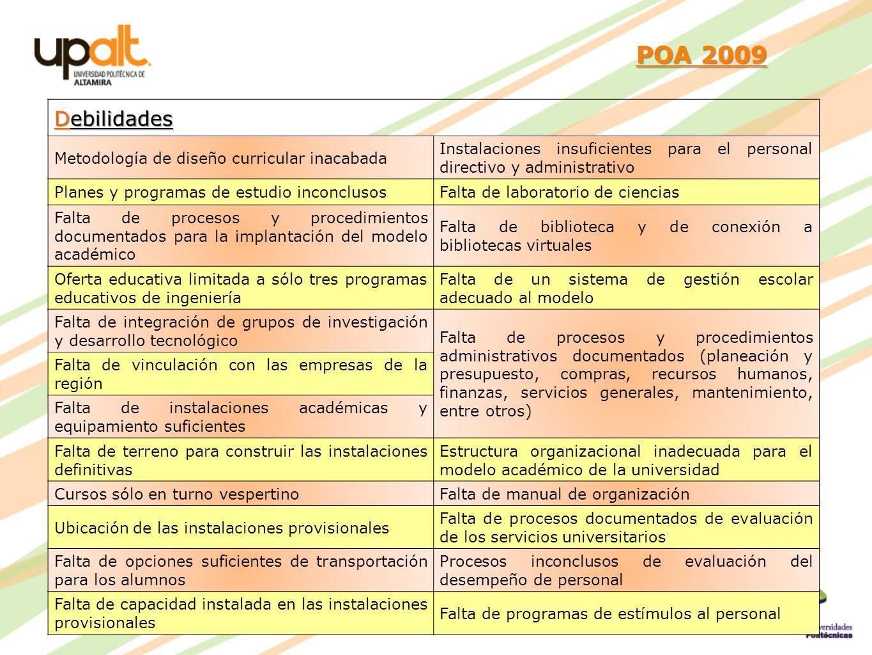 POA 2009 POA 2009 Debilidades Metodología de diseño curricular inacabada Instalaciones insuficientes para el personal directivo y administrativo Plane