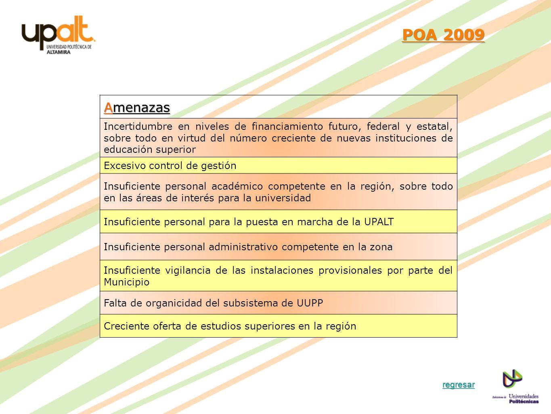 POA 2009 POA 2009 Amenazas Incertidumbre en niveles de financiamiento futuro, federal y estatal, sobre todo en virtud del número creciente de nuevas i